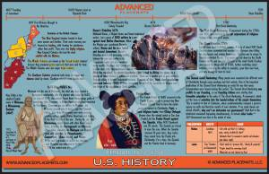 Period 8 1945 – 1980 | Advanced Placemats