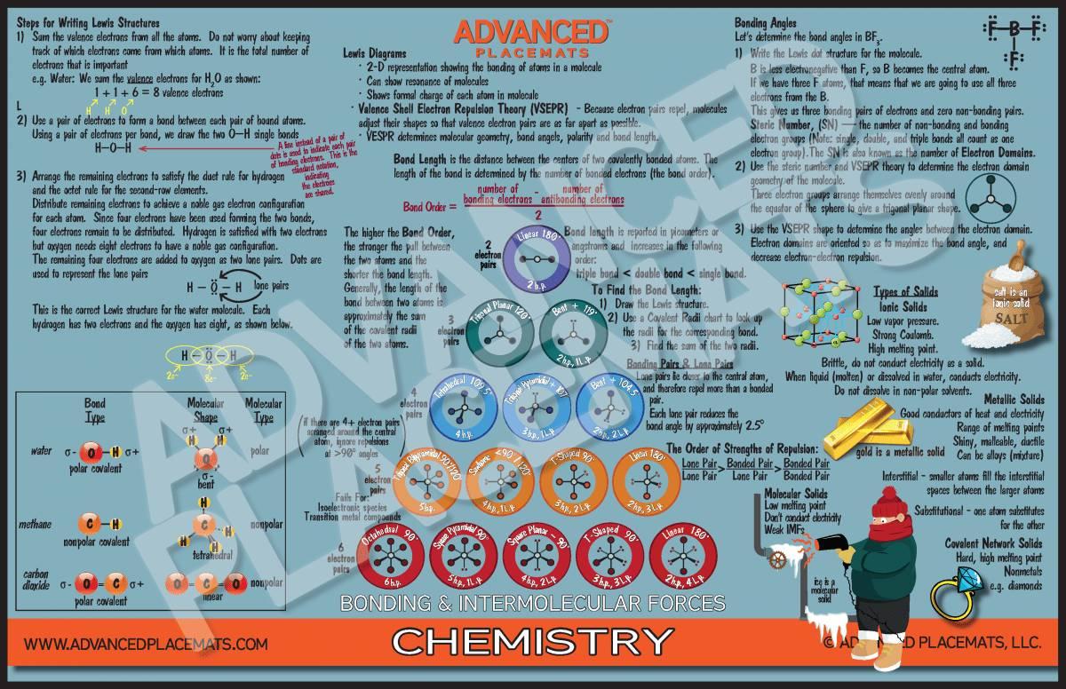 CHEM 2 Molecular Forces CARPENTER_Page_2