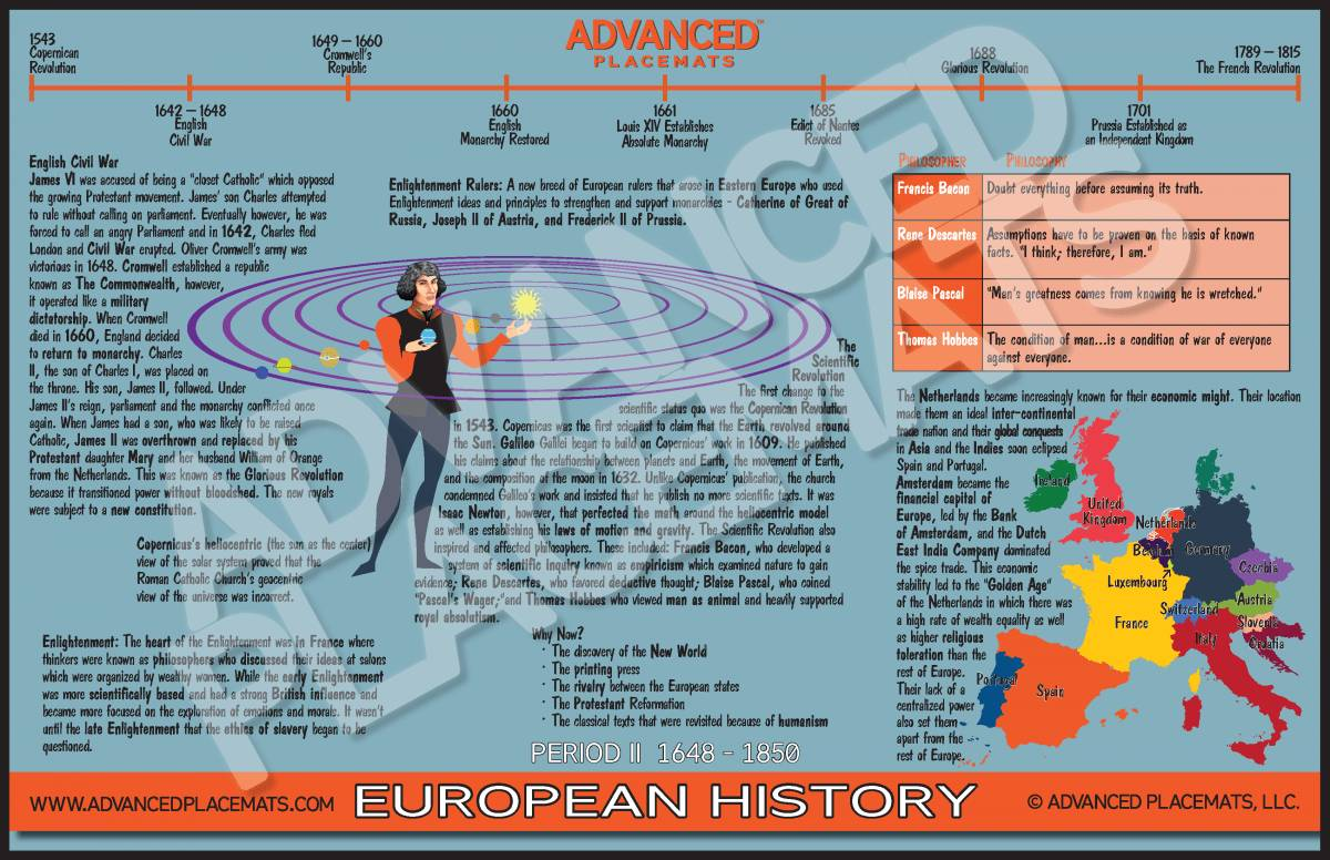 EURO 2 TIMELINE_Page_1