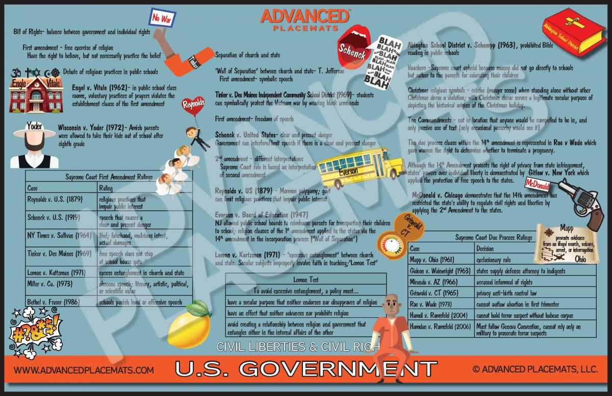 GVT 2 Civil Liberties Civil Right_Page_1