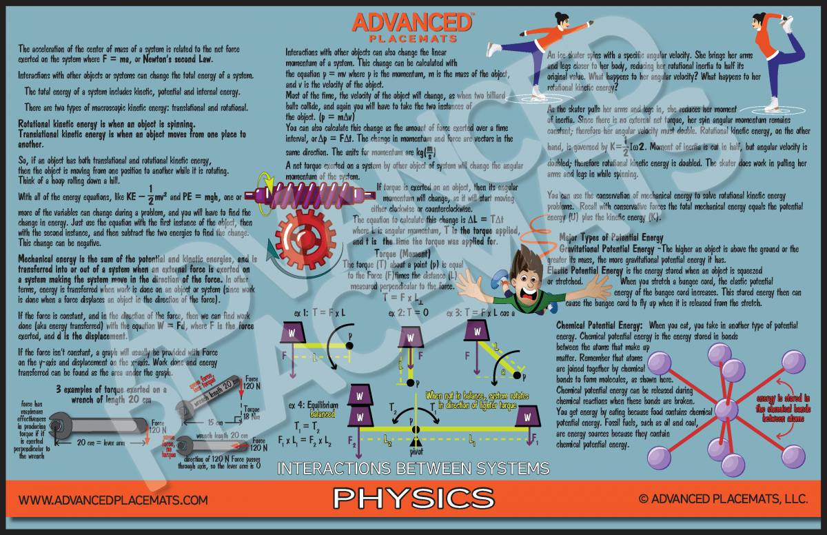 PHY IV INTERACTION BETWEEN SYSTEMS_Page_1